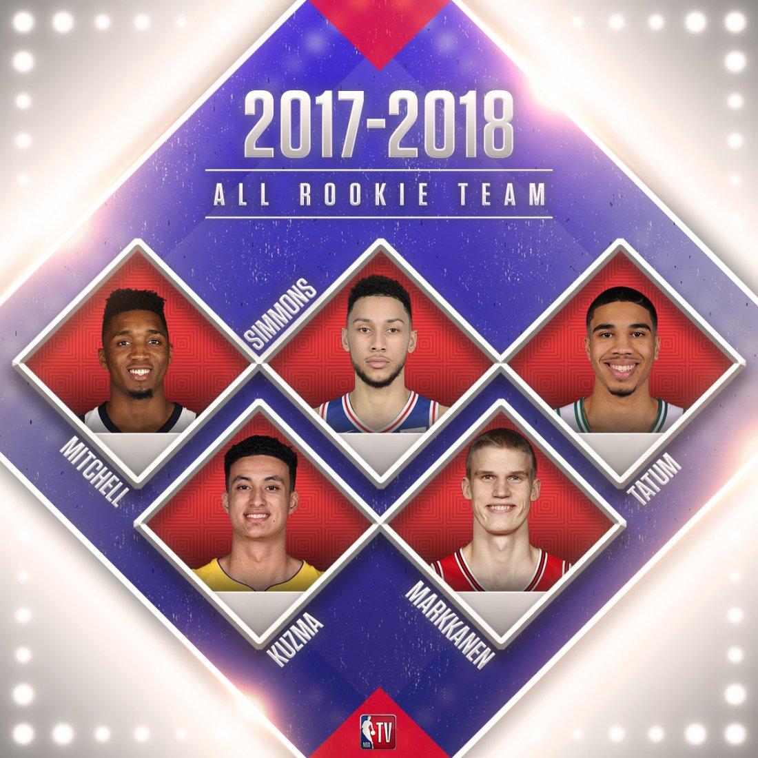 2017-2018 NBA All-Rookie Teams